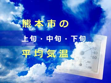 熊本市の平均気温